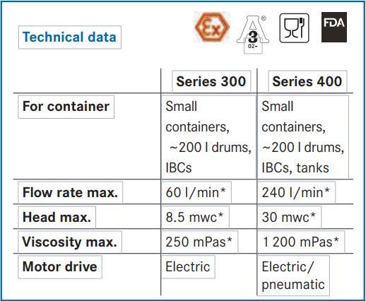 插桶泵技术参数1.jpg