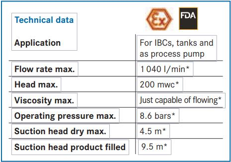 气动隔膜泵参数1.jpg