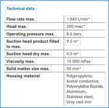 气动隔膜泵参数3.jpg